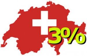 L'incertezza  sul PIL della Svizzera è di +/- 3%.
