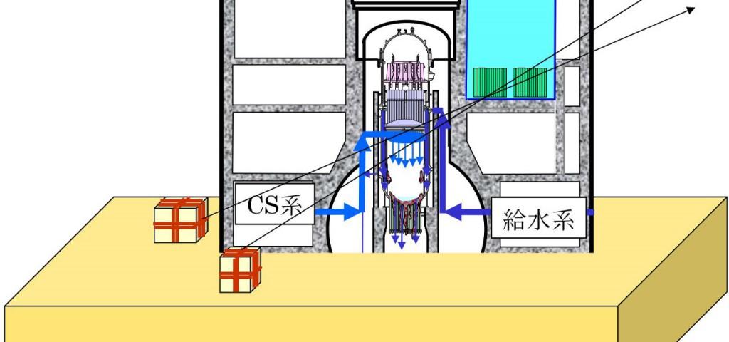 Diagramma esplicativo ratto dalla relazione ufficiale TEPCO.