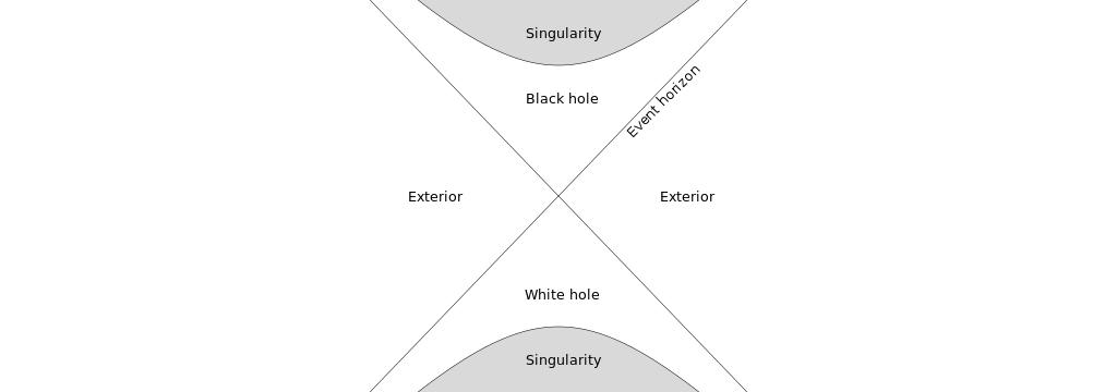 white_hole